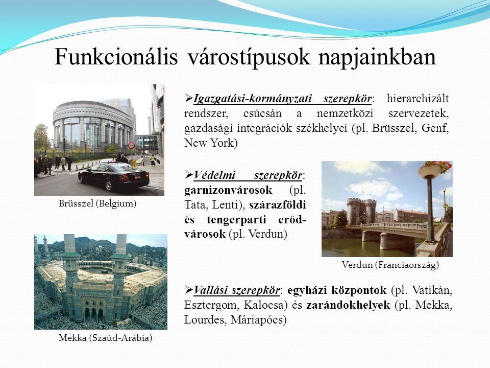 Funkcionális várostípusok napjainkban