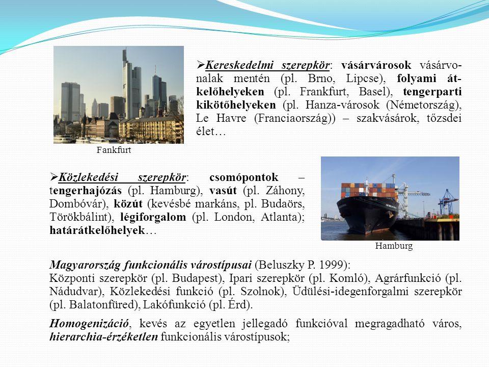 Magyarország funkcionális várostípusai (Beluszky P. 1999):