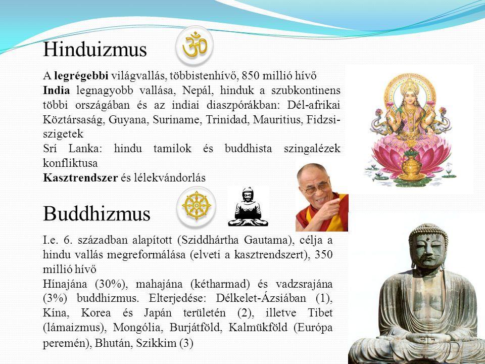 Hinduizmus Buddhizmus