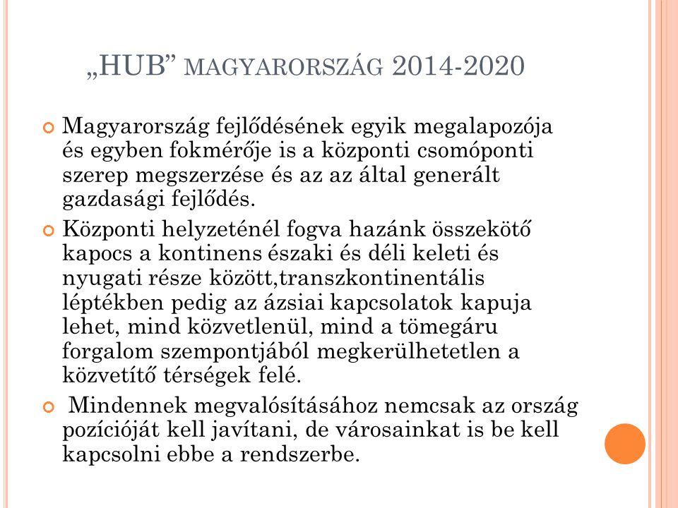 """""""HUB magyarország 2014-2020"""