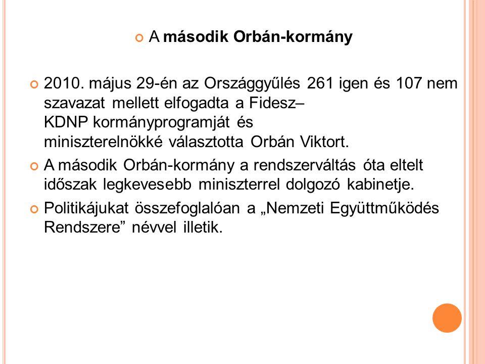 A második Orbán-kormány