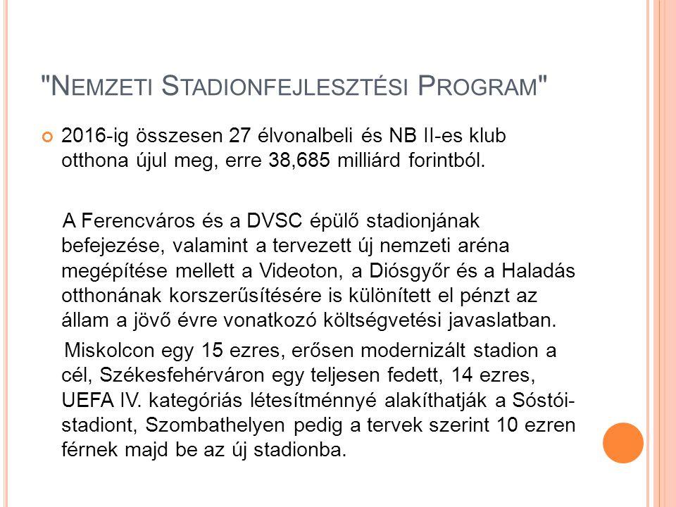 Nemzeti Stadionfejlesztési Program