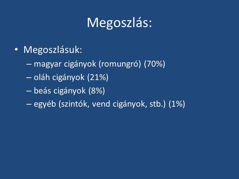 Megoszlás: Megoszlásuk: magyar cigányok (romungró) (70%)