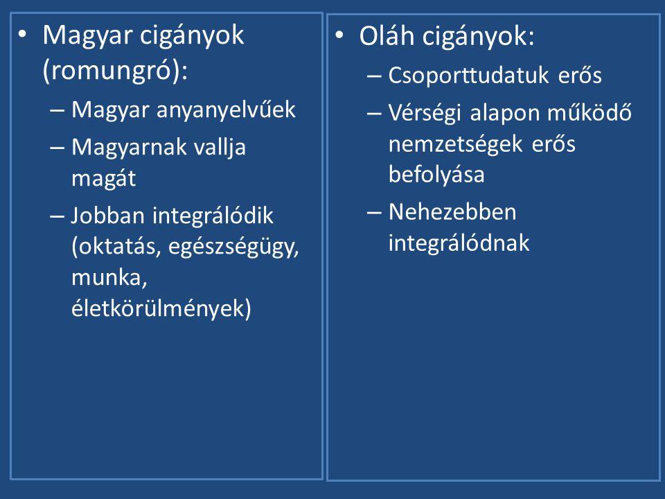 Magyar cigányok (romungró): Oláh cigányok: