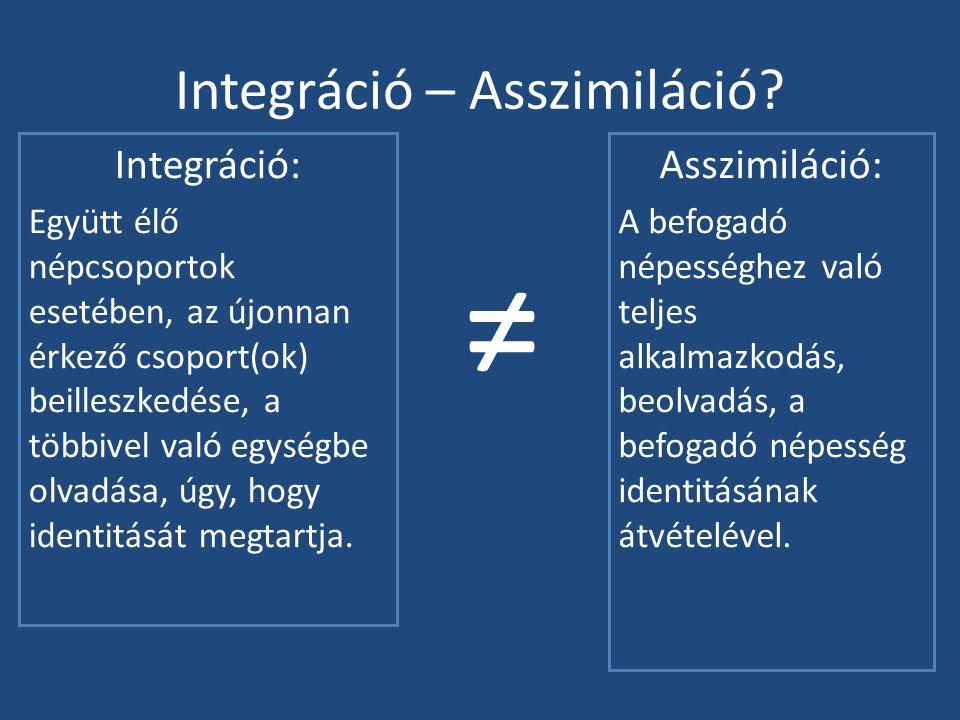 Integráció – Asszimiláció
