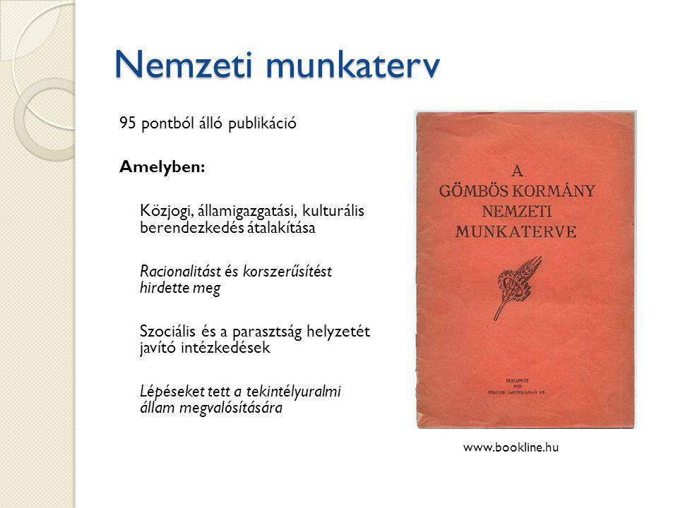 Nemzeti munkaterv 95 pontból álló publikáció Amelyben: