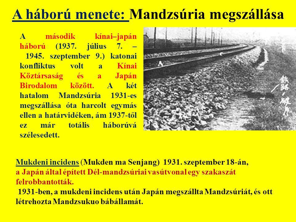 A háború menete: Mandzsúria megszállása