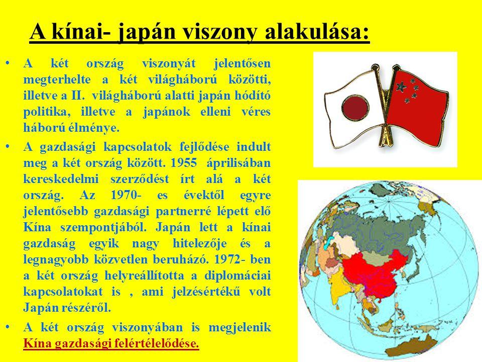 A kínai- japán viszony alakulása: