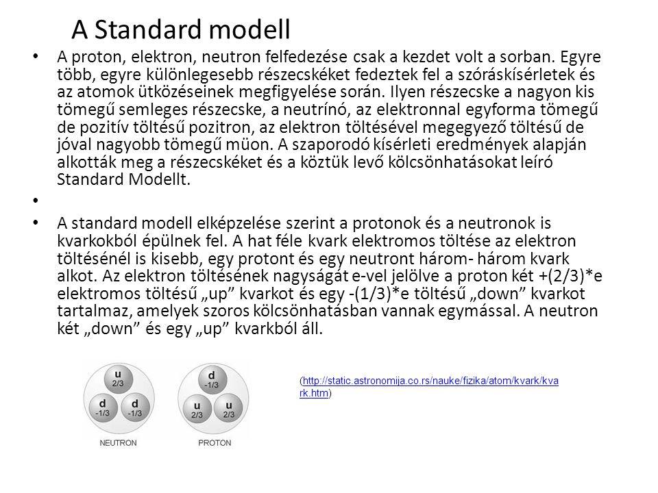 A Standard modell