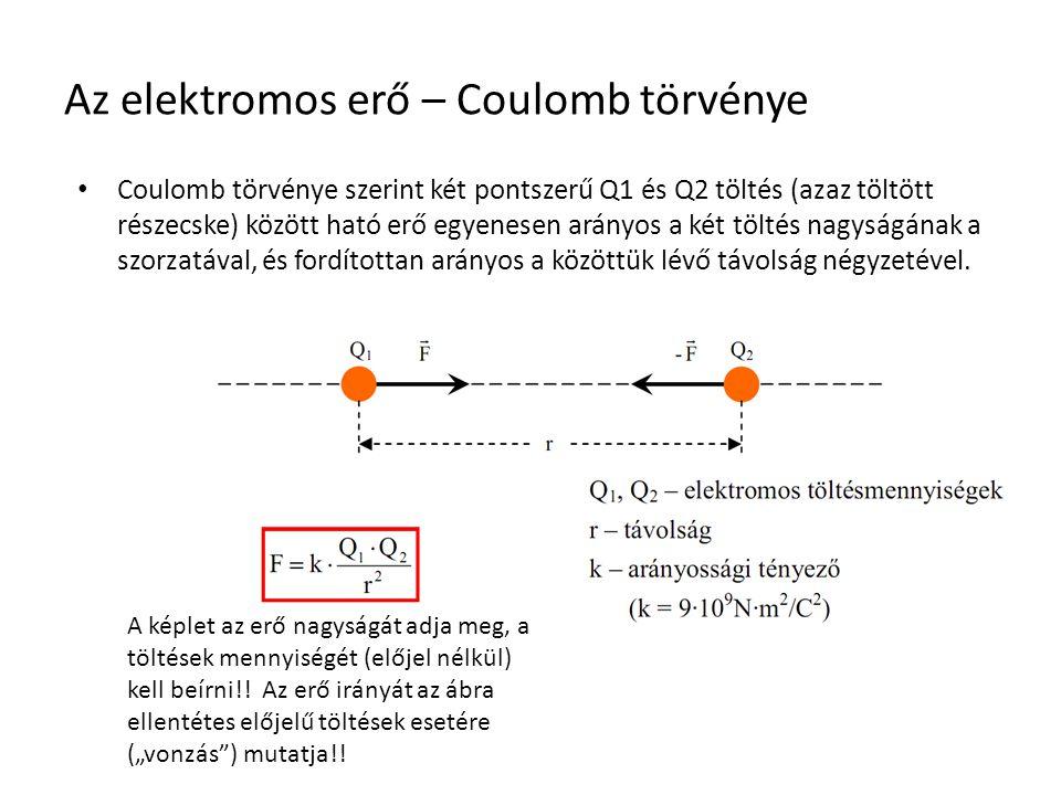 Az elektromos erő – Coulomb törvénye