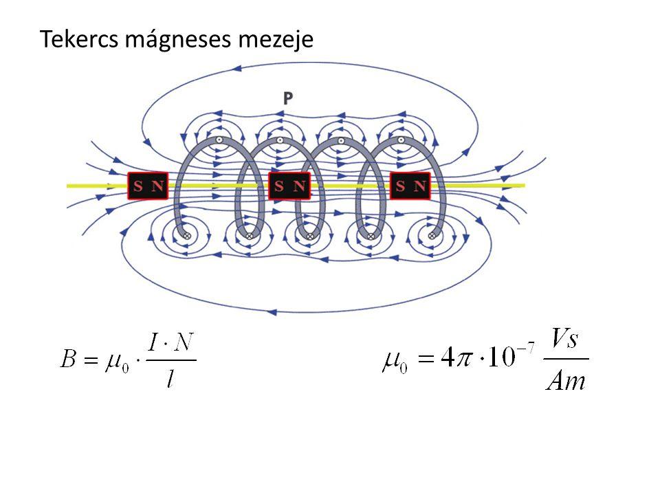 Tekercs mágneses mezeje
