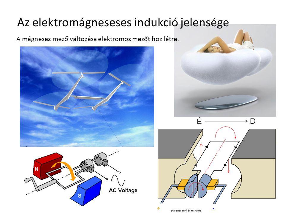 Az elektromágneseses indukció jelensége