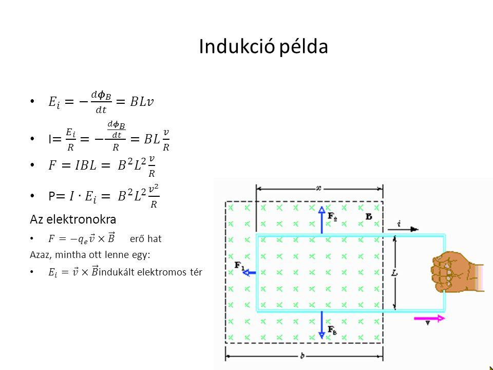 Indukció példa 𝛦 𝑖 =− 𝑑 𝝓 𝐵 𝑑𝑡 =𝐵𝐿𝑣 I= 𝛦 𝑖 𝑅 =− 𝑑 𝝓 𝐵 𝑑𝑡 𝑅 =𝐵𝐿 𝑣 𝑅