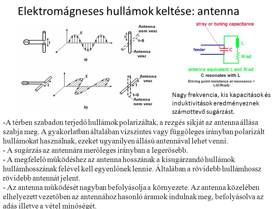 Elektromágneses hullámok keltése: antenna
