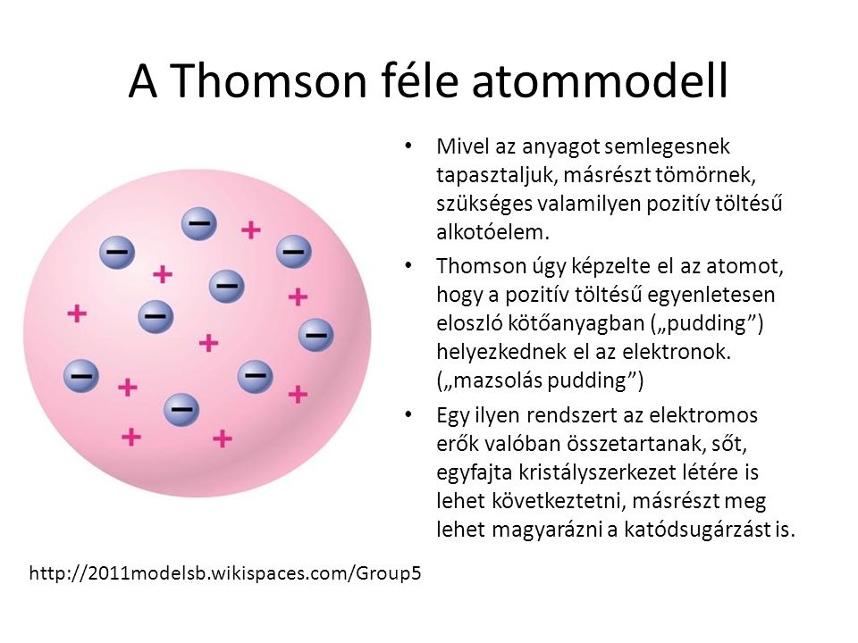 A Thomson féle atommodell