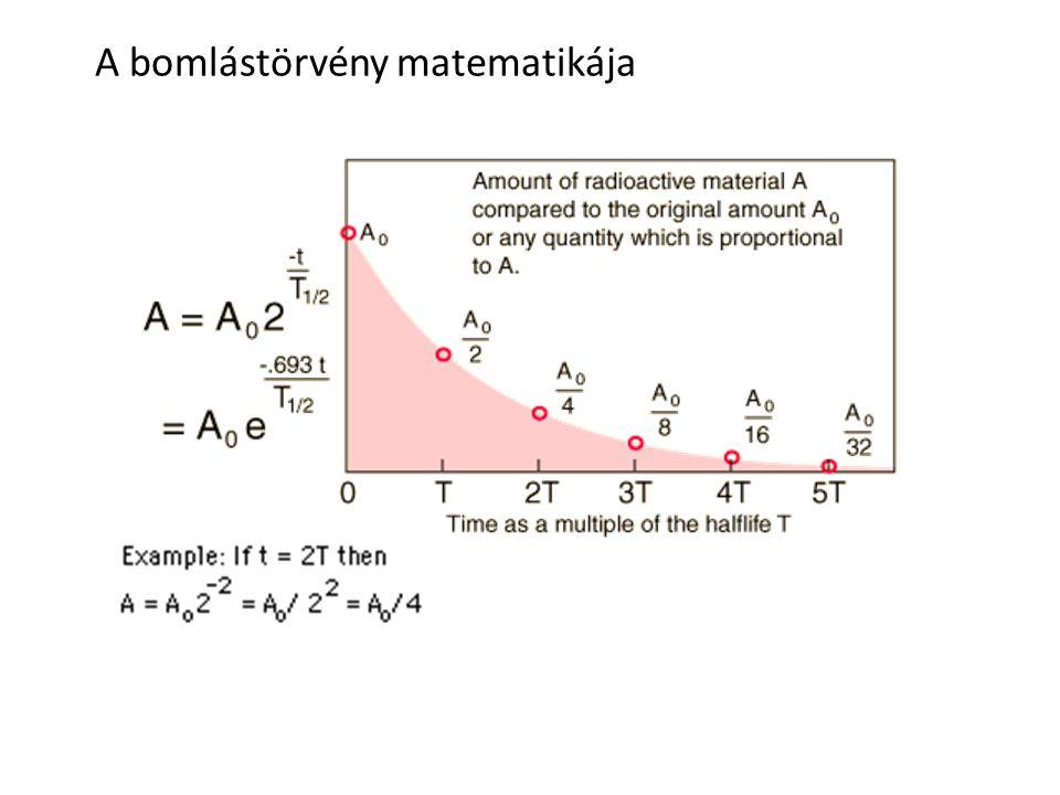A bomlástörvény matematikája