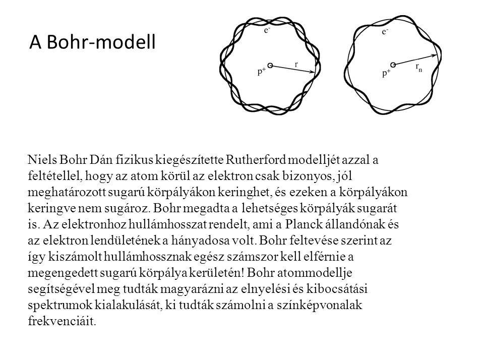 A Bohr-modell