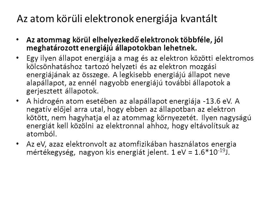 Az atom körüli elektronok energiája kvantált