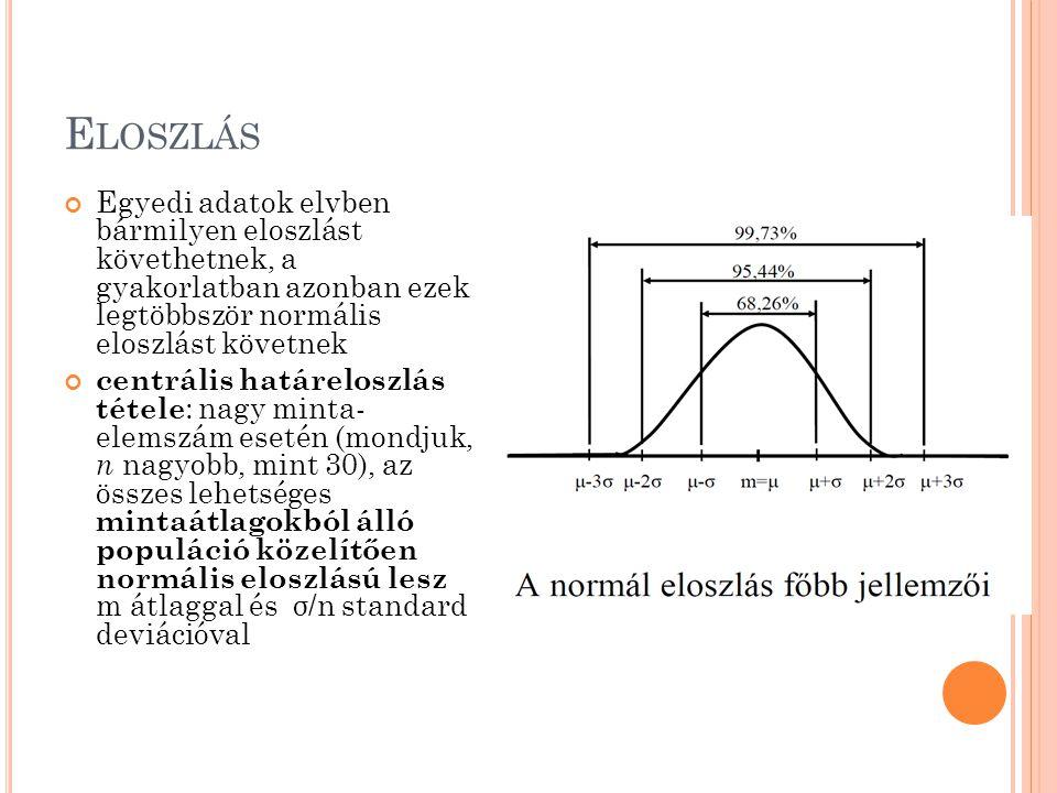 Eloszlás Egyedi adatok elvben bármilyen eloszlást követhetnek, a gyakorlatban azonban ezek legtöbbször normális eloszlást követnek.