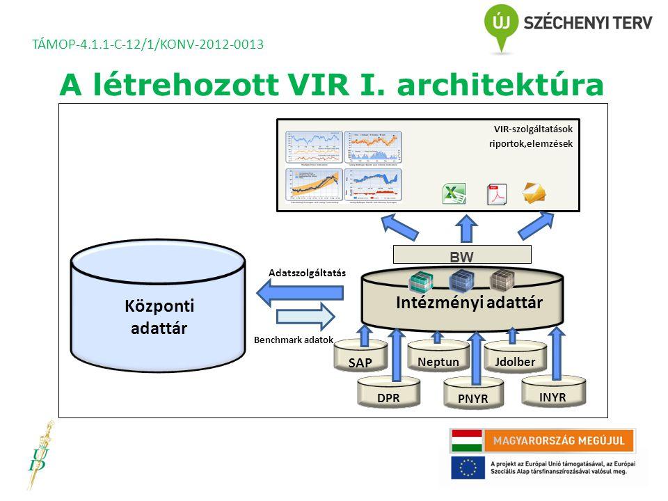 A létrehozott VIR I. architektúra