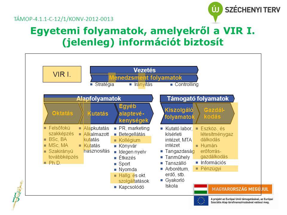TÁMOP-4.1.1-C-12/1/KONV-2012-0013 Egyetemi folyamatok, amelyekről a VIR I. (jelenleg) információt biztosít.