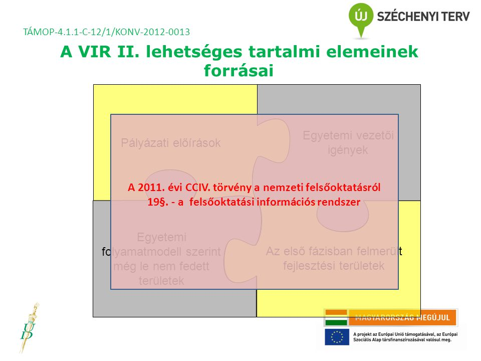 A VIR II. lehetséges tartalmi elemeinek forrásai