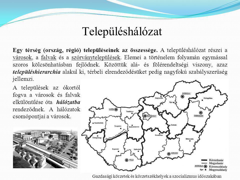 Településhálózat