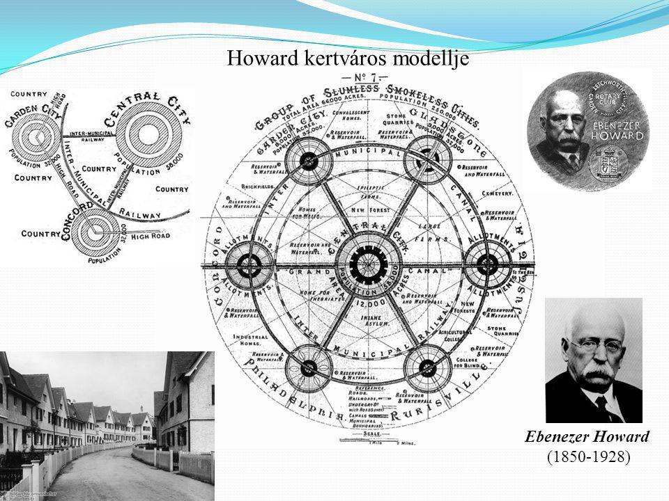 Howard kertváros modellje