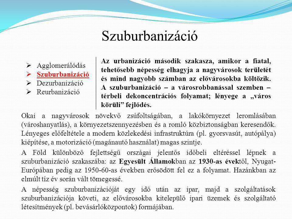 Szuburbanizáció