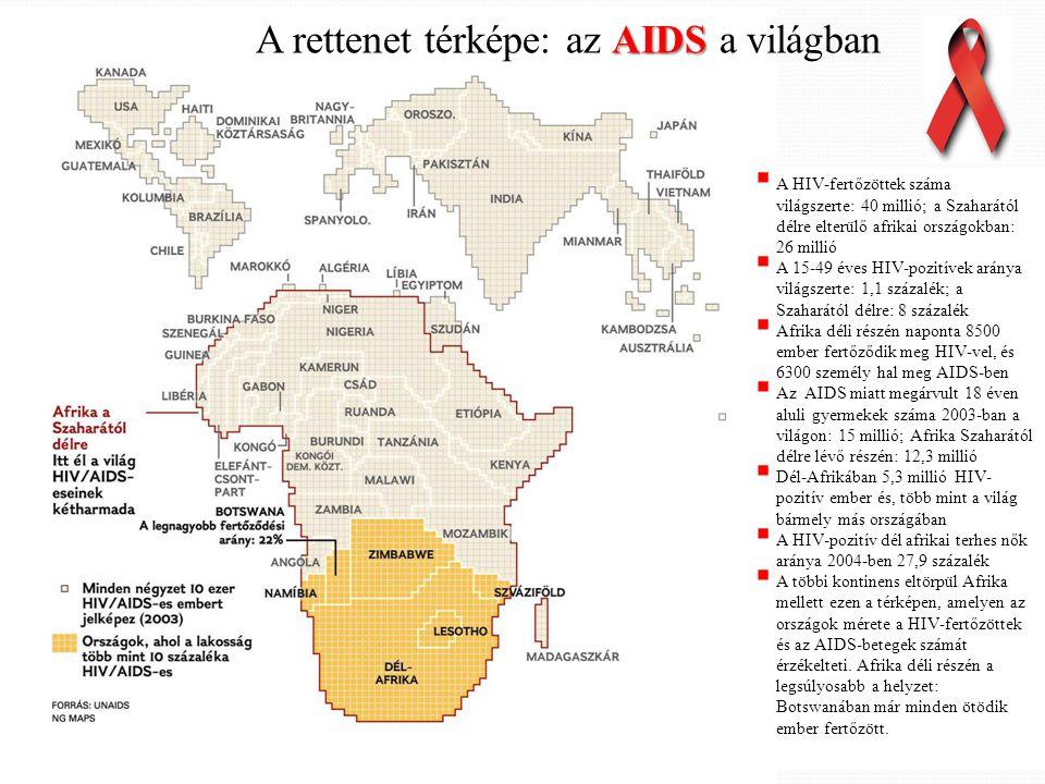 A rettenet térképe: az AIDS a világban
