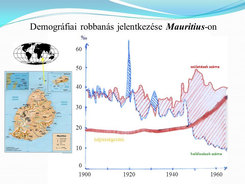Demográfiai robbanás jelentkezése Mauritius-on