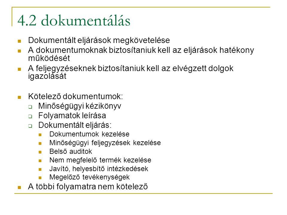 4.2 dokumentálás Dokumentált eljárások megkövetelése