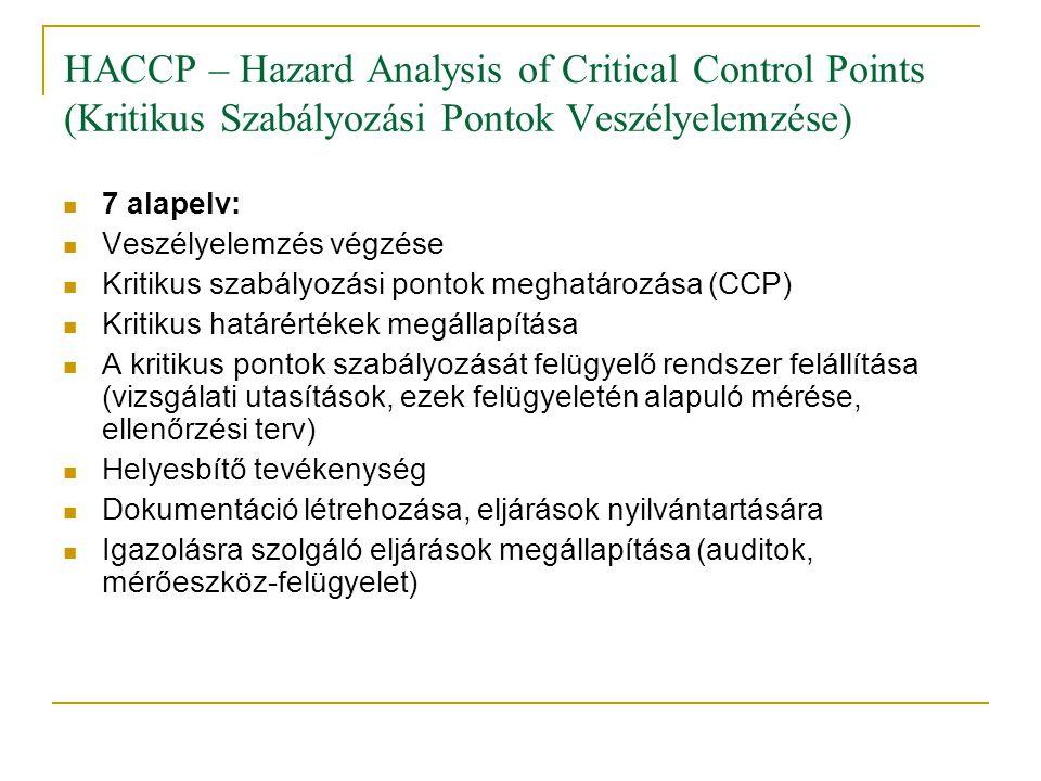 HACCP – Hazard Analysis of Critical Control Points (Kritikus Szabályozási Pontok Veszélyelemzése)