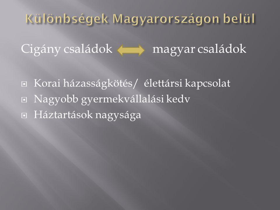 Különbségek Magyarországon belül