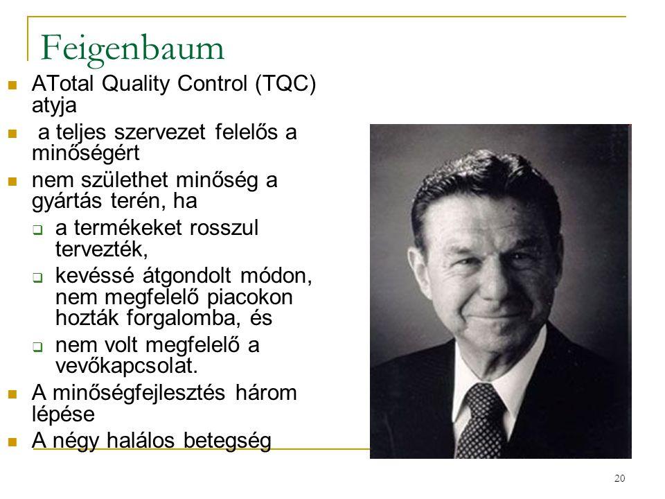 Feigenbaum ATotal Quality Control (TQC) atyja