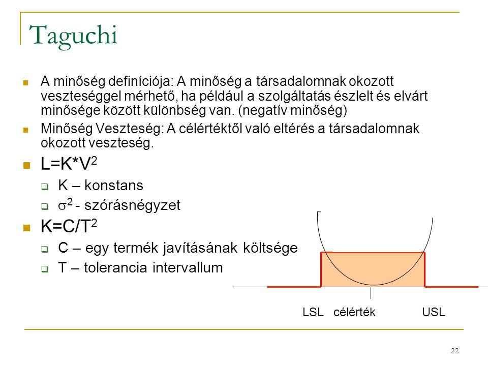 Taguchi L=K*V2 K=C/T2 K – konstans 2 - szórásnégyzet