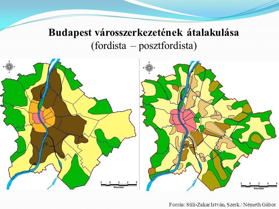 Budapest városszerkezetének átalakulása