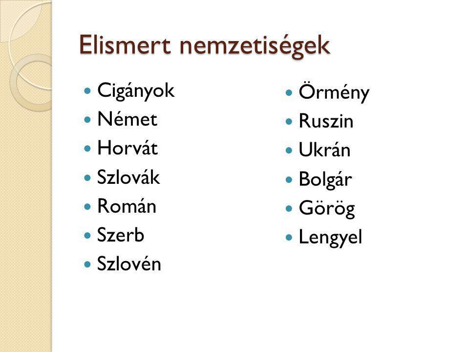 Elismert nemzetiségek