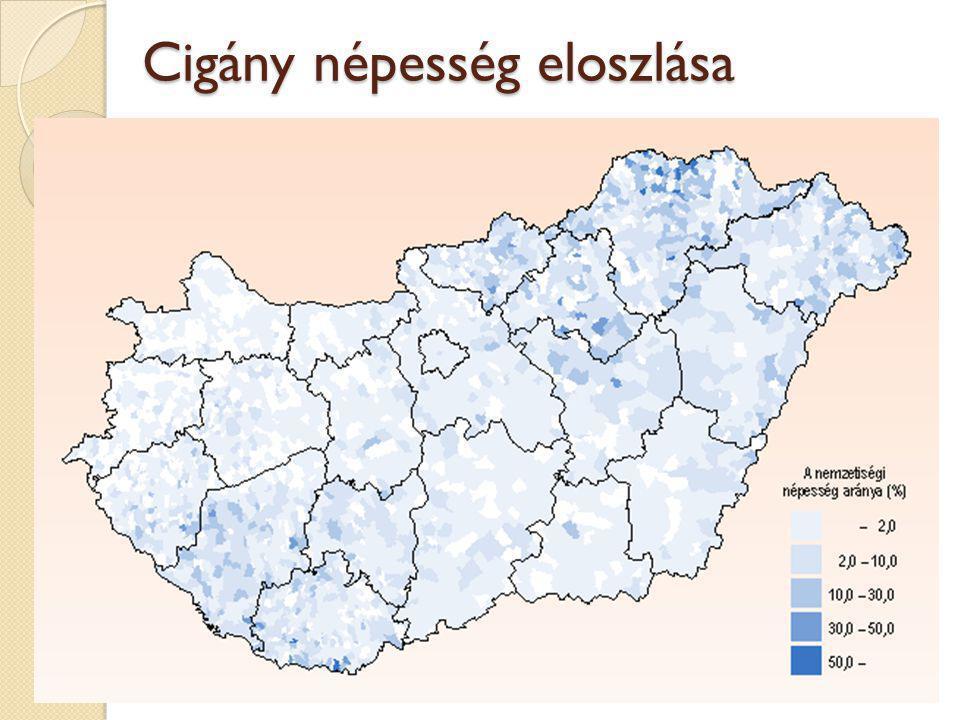 Cigány népesség eloszlása