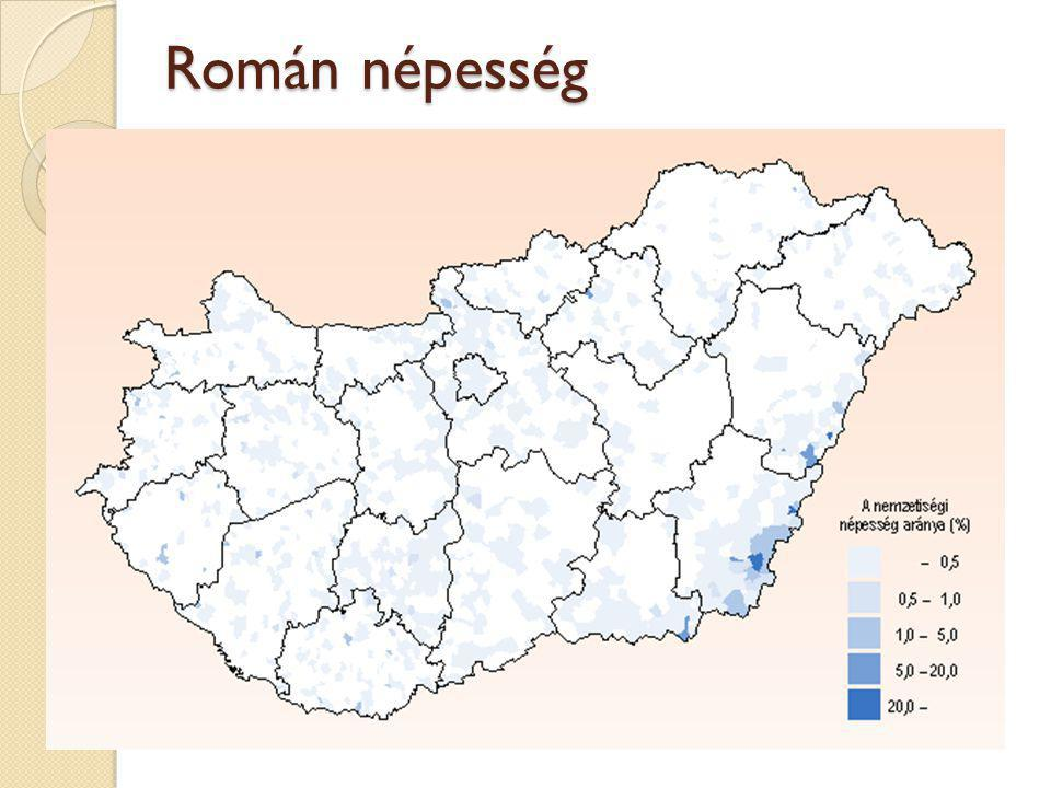 Román népesség