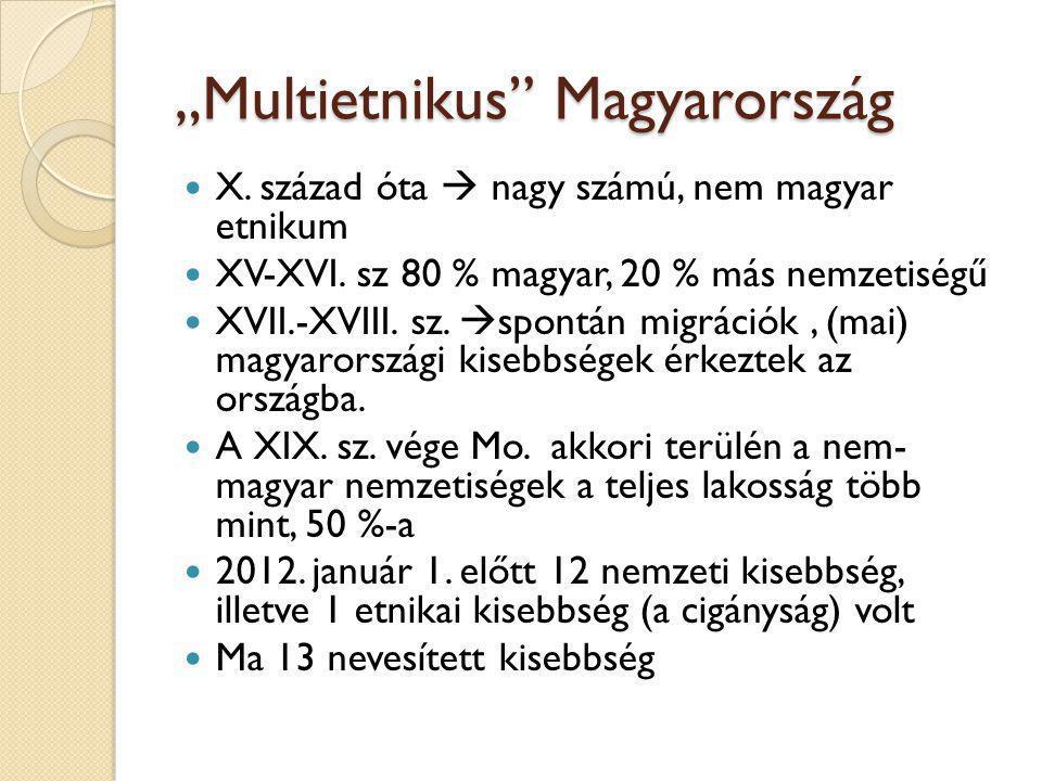 """Multietnikus Magyarország"