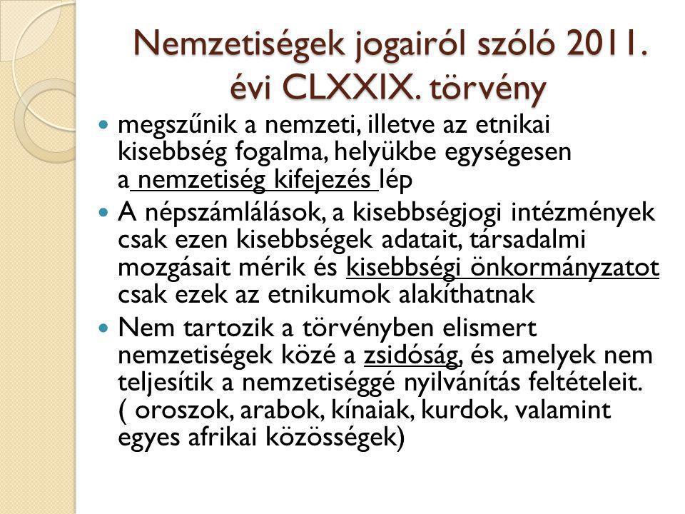 Nemzetiségek jogairól szóló 2011. évi CLXXIX. törvény