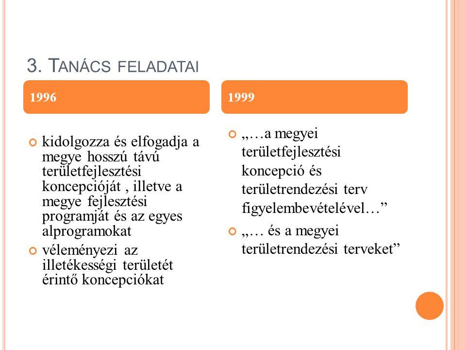 3. Tanács feladatai 1996. 1999.