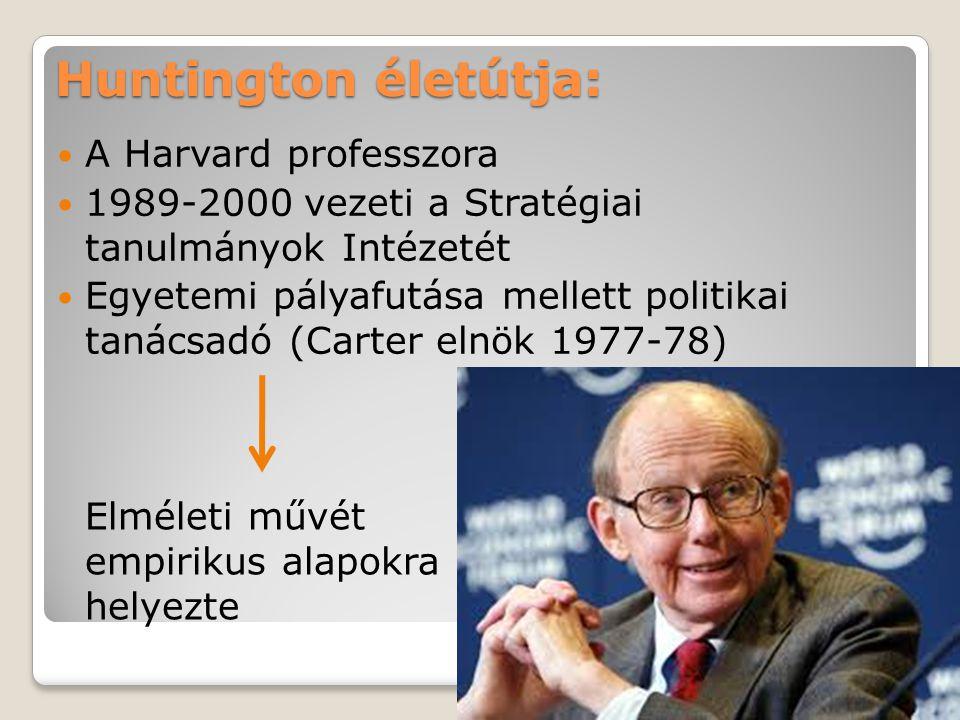 Huntington életútja: A Harvard professzora