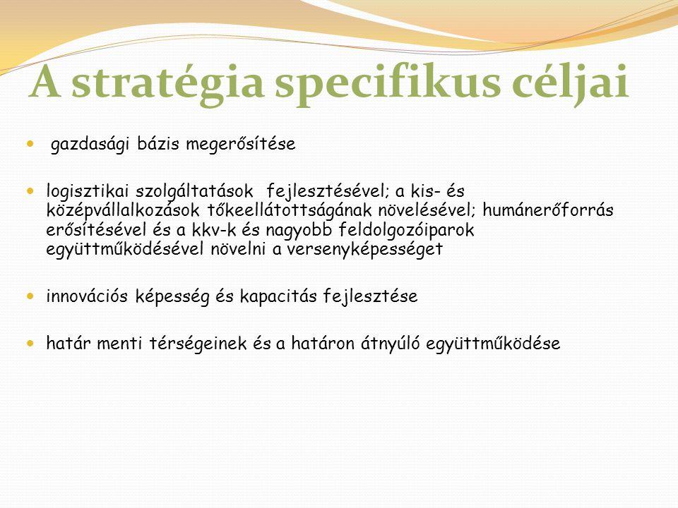 A stratégia specifikus céljai