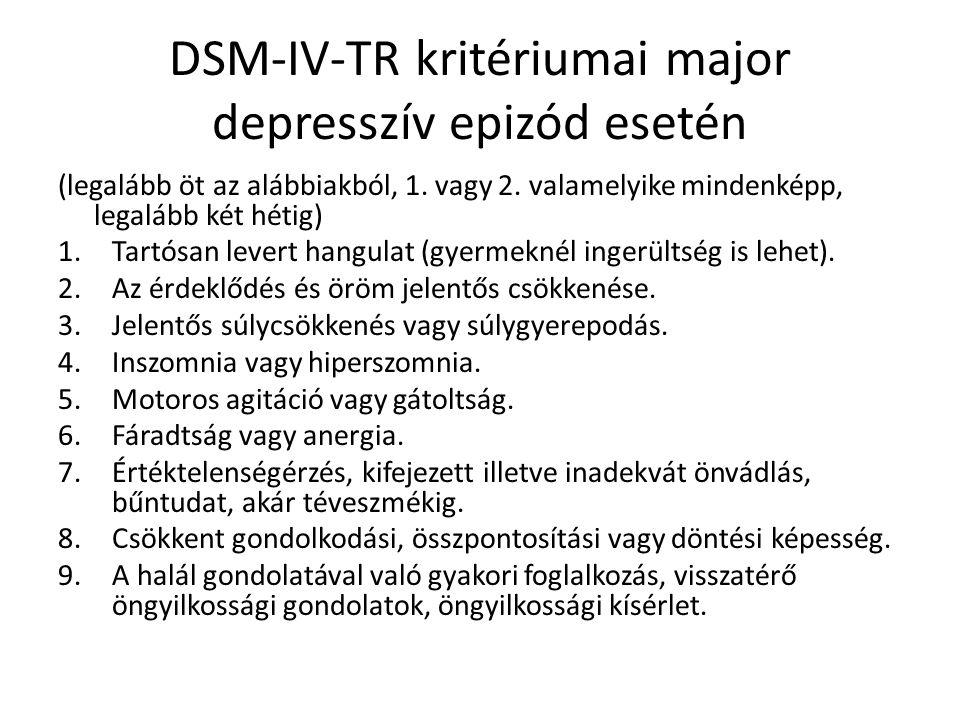 DSM-IV-TR kritériumai major depresszív epizód esetén