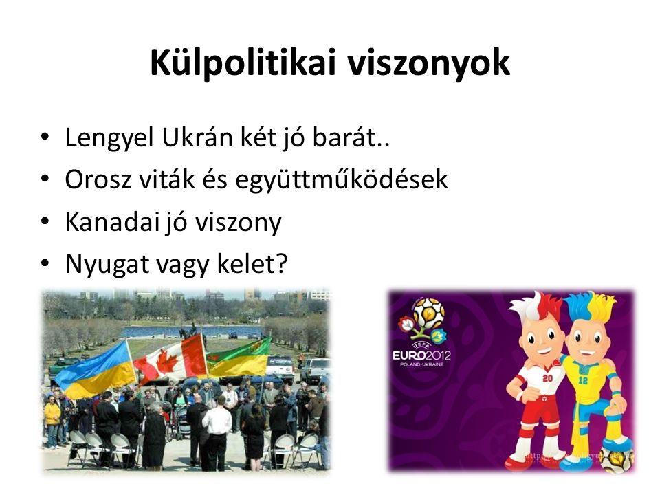 Külpolitikai viszonyok