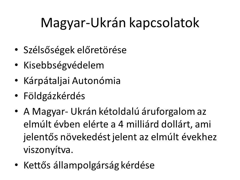 Magyar-Ukrán kapcsolatok