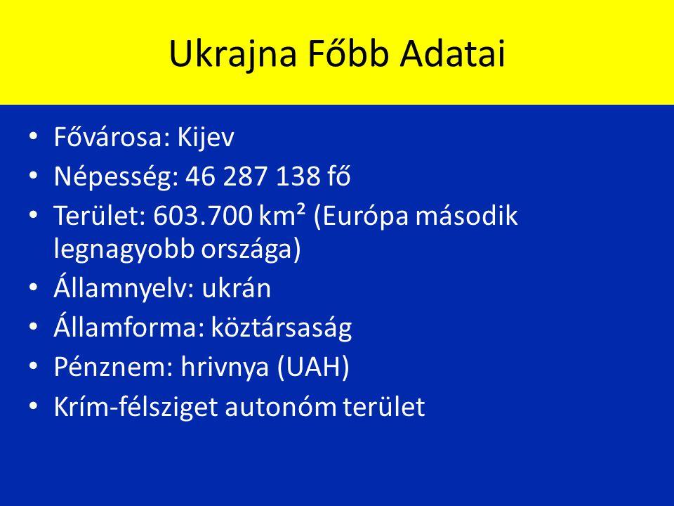 Ukrajna Főbb Adatai Fővárosa: Kijev Népesség: 46 287 138 fő