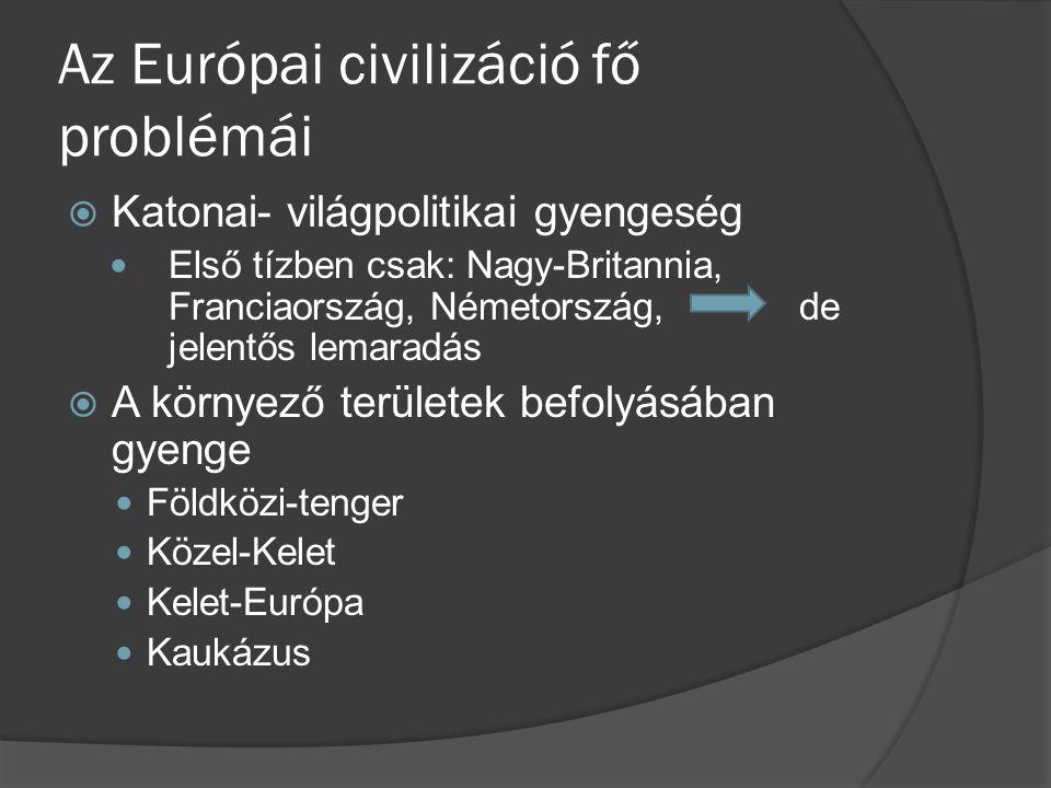 Az Európai civilizáció fő problémái